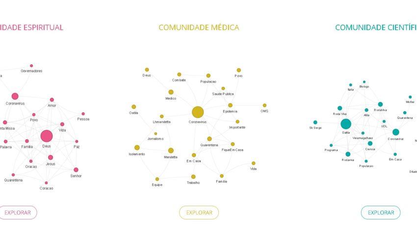 Projeto Vozes da Pandemia resume o que as comunidades da Medicina, Ciência e Espiritualidade estão discutindo.